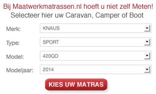Caravan Matras Frans Bed.Maatwerkmatrassen Nl Caravan Camper Of Boot Matras Op Maat